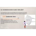 FFP2 Maske CE - Zertifikat erklärt - werbemittel.at
